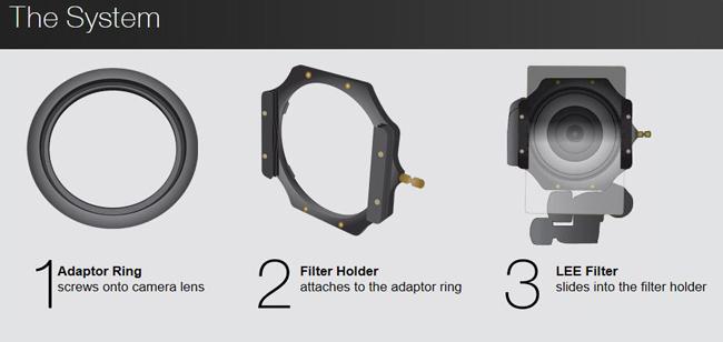 Lee Filter System