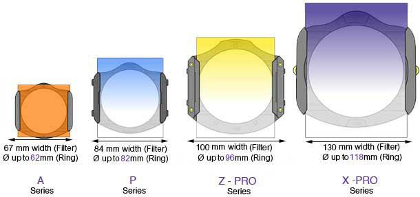 Tamaños Sistema Portafiltros Cokin Serie A P Z X